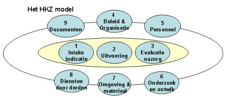 Handboekbeheer Stichting Sprank in goede handen