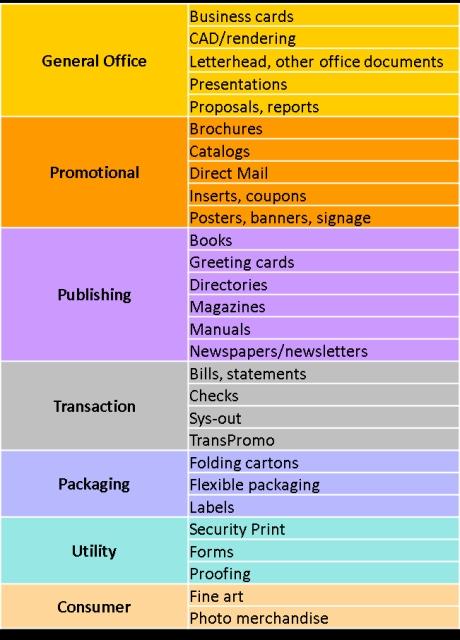 print_applicatiesegmenten