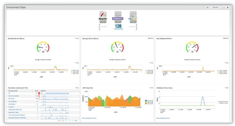 ccm_dashboard