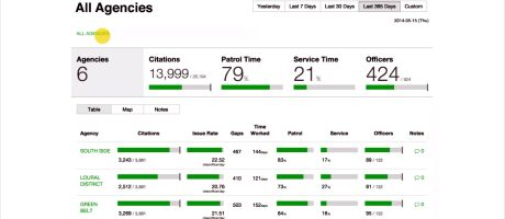 Xerox CitySight stelt parkeerbeheerders in staat om samen te werken en veiligheid te handhaven