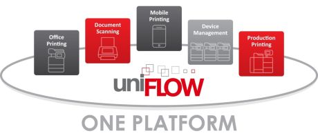 Canon introduceert uniFLOW 5.4 en opent nieuwe print- en scanmogelijkheden