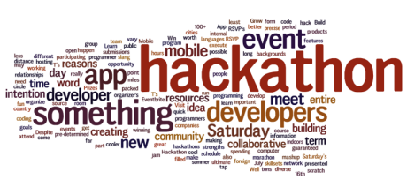 Xillio organiseert Hackathon 8 oktober 2016
