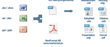 Engelse overheid kiest ODF als standaard voor documentformaten