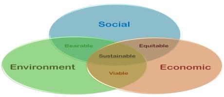 Ricoh ontvangt hoogste rating (gold) in duurzaamheidsranking EcoVadis