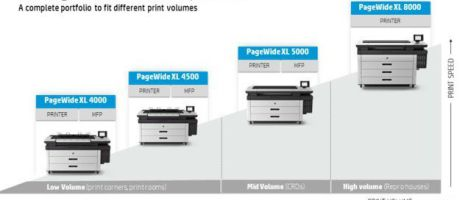 HP kondigt ADC Reproservice aan als eerste bèta-klant voor de HP PageWide XL 5000 MFP-printer